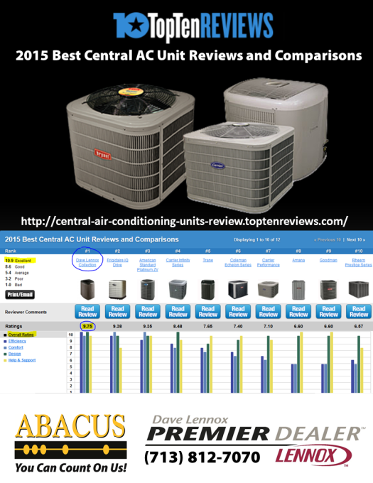 Lennox Dealer In Houston Shows Lennox Xc25 Voted Best Air