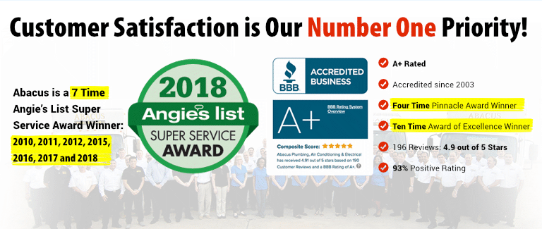 Abacus Wins 2018 Angies List Super Service Award